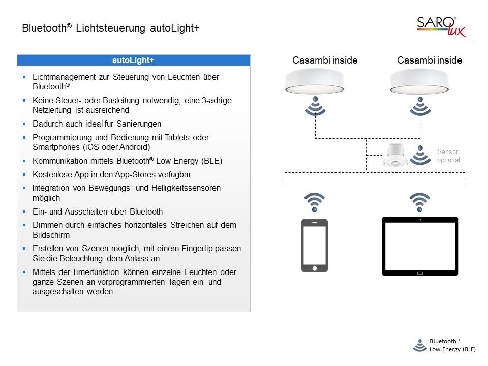 Bluetooth Lichtsteuerung - Pare 1275 HO Casambi-4