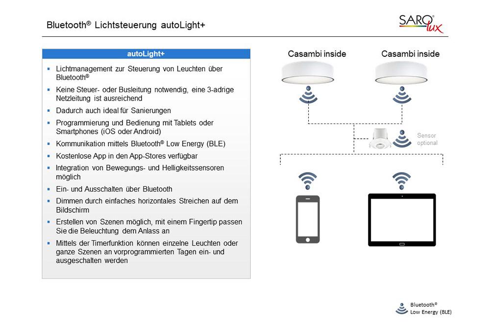Unio 106 Bluetooth Lichtsteuerung autoLight+